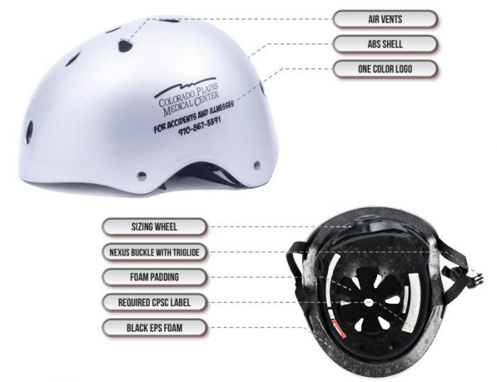 325 Bicycle Helmet Infographic