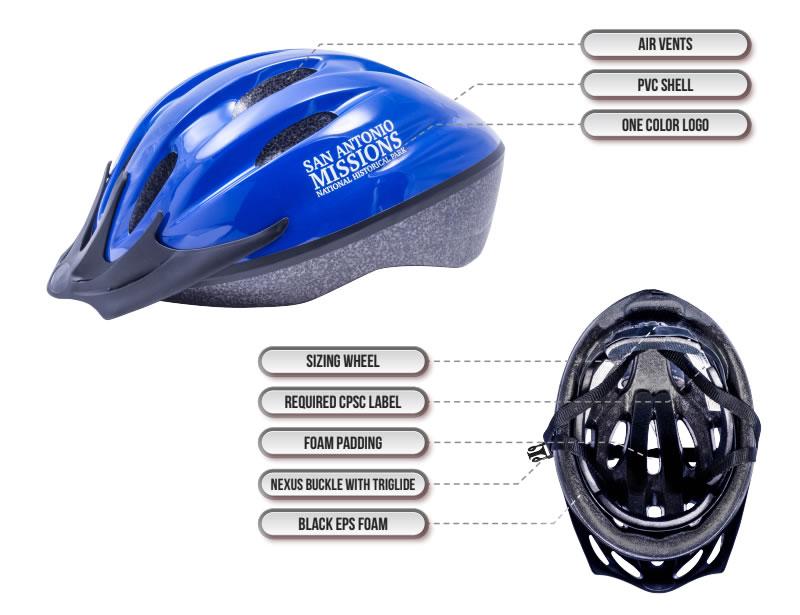 806 Bicycle Helmet Infographic